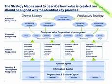 Simple Strategic Plan Template It Strategic Plan Template Simple Strategic Plan