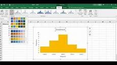 Histogram Excel Creating A Histogram In Excel With Midpoint And Frequency