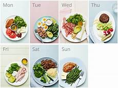 2 meal plan and easy keto meals diet doctor