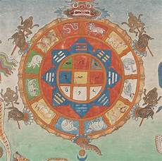 Tibetan Chart File Turtle In Tibetan Art With Tibetan Numbers And