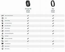 Fitbit Charge Vs Charge Hr Chart Solved Charge Hr Vs Alta Fitbit Community