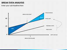 Breakeven Analysis Break Even Analysis Powerpoint Template Sketchbubble