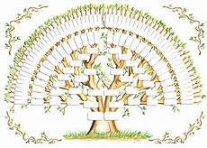 Family Tree Templates Online Where Can You Find A Printable Family Tree Template
