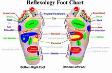 Reflexology Chart Left Foot 4 Uplifting Diy Ideas To Support A Healthy Mood