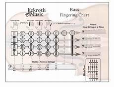 Eckroth Music Bass Chart