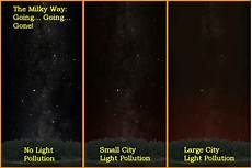 Places With No Light Pollution Powercuts The Night Sky And A Green Solution To Light