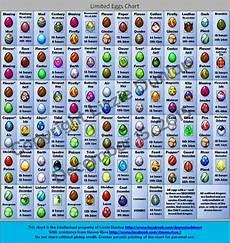 Dragon Story Egg Chart And Times Dragonvale Limited Dragons Chart Dragon Chart
