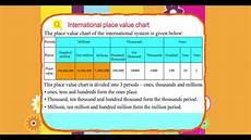 International Value Chart Explore Math Class 5 Unit 01 02 International Place