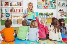 what do learn in kindergarten