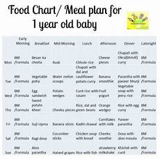 Vegetarian Baby Food Chart 12 Month Baby Food Chart Indian Meal Plan For 1 Year Old