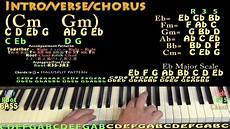 Ave Chord Chart Ave Dat Money Lil Dicky Piano Lesson Chord Chart Cm