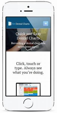 Dental Charting App Vet Dental Charts Inner Circle