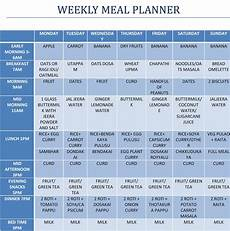 Paleo Diet Chart For Weight Loss Indian My Sweet World Indian Diet Chart For Weight Loss