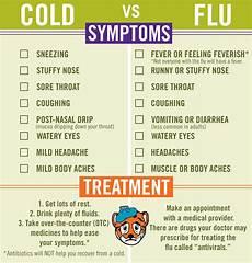 Cold Versus Flu Symptoms Chart 19 Unique Flu Symptoms Vs Cold Symptoms Chart
