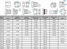 Metric Thread Size Chart Fitting Thread Size Chart Gauges Size Chart Seating