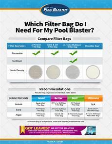 Water Filter Comparison Chart Water Tech Filter Bag Comparison Chart 20142207 By Water