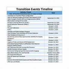 Transition Timeline Template Free 8 Event Timeline Samples In Pdf Ms Word