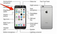 Iphone Mute Button Where Is The Mute Button On The Iphone 6 Phone Won T Ring