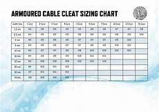 Swa Cable Cleat Chart Cable Terminations Amp Glanding