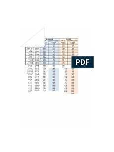 Polycab Cable Size And Current Rating Chart Pdf Polycab Cable Selection Chart Amp Ampere Rating