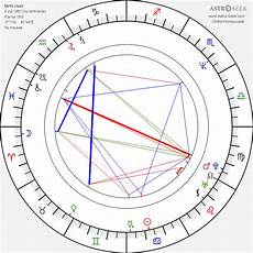 Birth Chart M M M Keeravani Birth Chart Horoscope Date Of Birth Astro