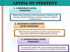 Corporate Level Strategy Seo Do It With These Handy Tips Worldwide Cost Of Les