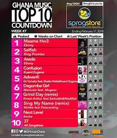 week 7 ghana music top 10 countdown ghana music