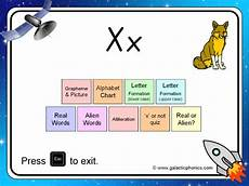 8 Letter Word With X The Letter X Powerpoint Phase 3 Teaching Resources
