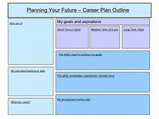 Future Career Plans Statement Career Plan
