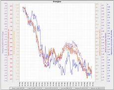 Free Live Commodity Charts Seasonal Futures Spreads Seasonal Futures Spreads Charts