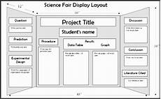 Science Fair Banner Template 9 Scientific Project Outline Template Sampletemplatess