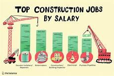 Jobs Builder The Top 12 Best Construction Jobs