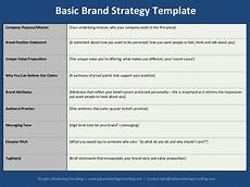 Branding Strategy Template Basic Brand Strategy Template For B2b Startups