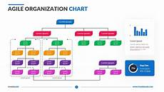 Org Charts Organizational Chart Templates For Powerpoint
