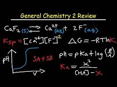 General Chemistry 2 Review Study Guide Ib Ap Amp College