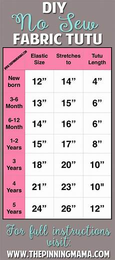 Tulle Clothing Size Chart No Sew Tutu Size Chart Fabric Tutu Diy Tutu How To