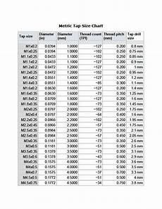 Metric Thread Size Chart Metric Tap And Die Chart Tap Chart Chart Metric