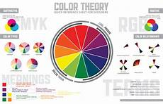 Color Wheel For Fashion Designers Color Theory Tips For Web Design Icanbecreative
