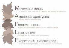 Values Examples Core Values Poster Examples Evolution Partners