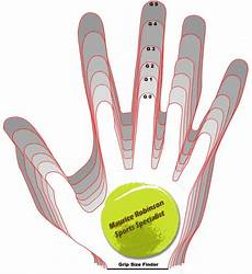 Tennis Racket Grip Size Chart What Is My Grip Size Tennis Racket Advice Maurice