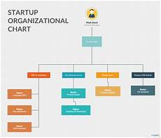 In Company Chart Startup Organizational Chart Template Editable Org Chart