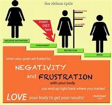 49 weight loss motivation wallpaper on wallpapersafari