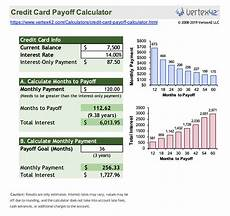 Credit Card Debt Payoff Spreadsheet Credit Card Debt Payoff Spreadsheet Exceltemplate