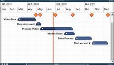 Pretty Gantt Chart Gantt Chart Zoom And Zoom Undo Redo Gantt Charts Online