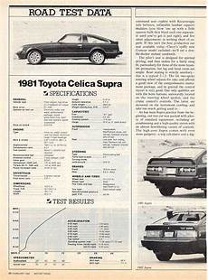 Toyota Supra Explained