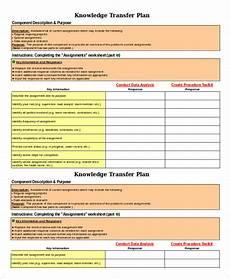 Job Transition Template 8 Transition Plan Templates Word Pdf Free Amp Premium