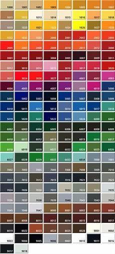 Ccp Gelcoat Color Chart Http Www Kennzeichenhalter De Mediafiles Sonstiges Ral