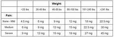 Tincture Ratio Chart Cbd Tincture Uses Benefits Amp Effects Honest Marijuana