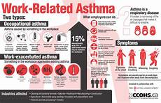 Respiratory Disease Fact Chart Answer Key Work Related Asthma Infographic
