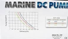 Dcp Flow Chart Jebao Dcp Sine Wave Water Return Pump